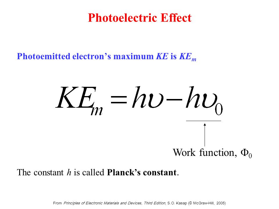 From Principles of Electronic Materials and Devices, Third Edition, S.O. Kasap (© McGraw-Hill, 2005) Photoelectric Effect Photoemitted electron's maxi