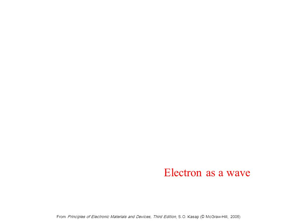 From Principles of Electronic Materials and Devices, Third Edition, S.O. Kasap (© McGraw-Hill, 2005) Electron as a wave