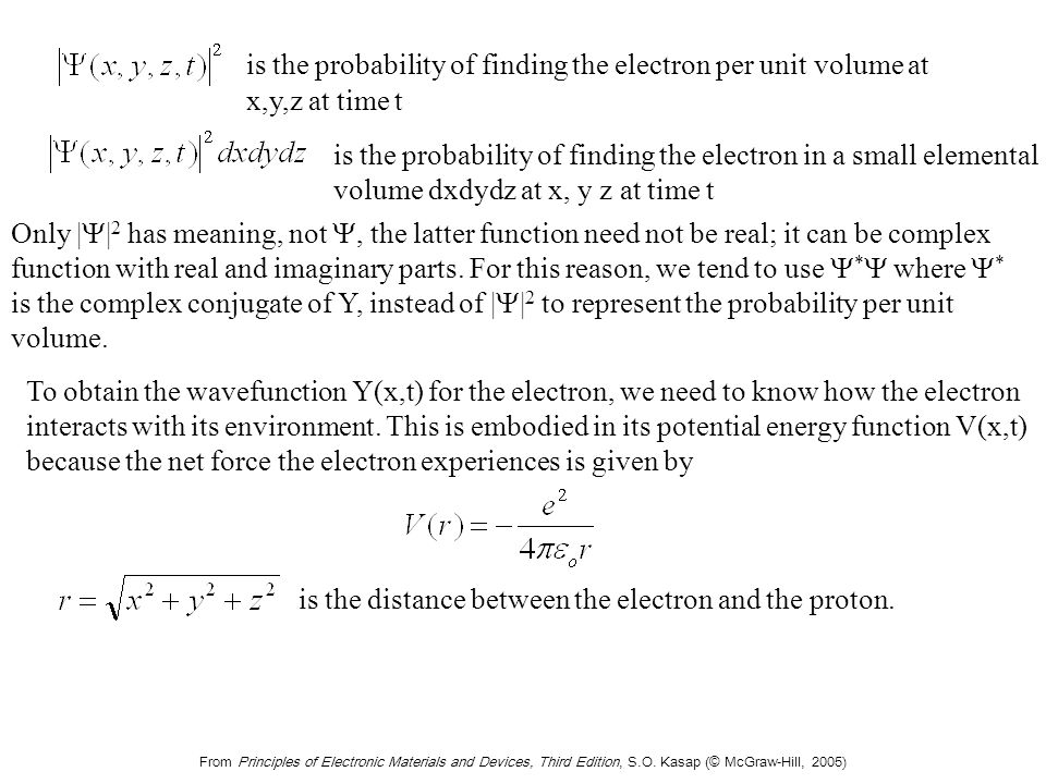 From Principles of Electronic Materials and Devices, Third Edition, S.O. Kasap (© McGraw-Hill, 2005) is the probability of finding the electron per un