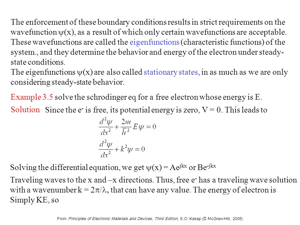 From Principles of Electronic Materials and Devices, Third Edition, S.O. Kasap (© McGraw-Hill, 2005) The enforcement of these boundary conditions resu