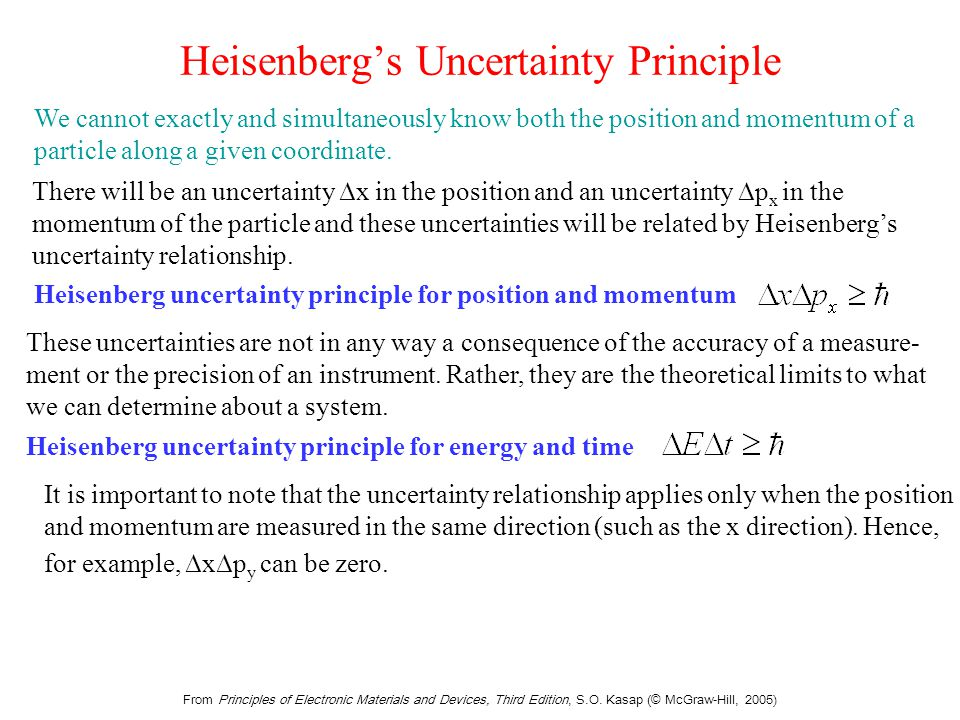 From Principles of Electronic Materials and Devices, Third Edition, S.O. Kasap (© McGraw-Hill, 2005) Heisenberg's Uncertainty Principle Heisenberg unc
