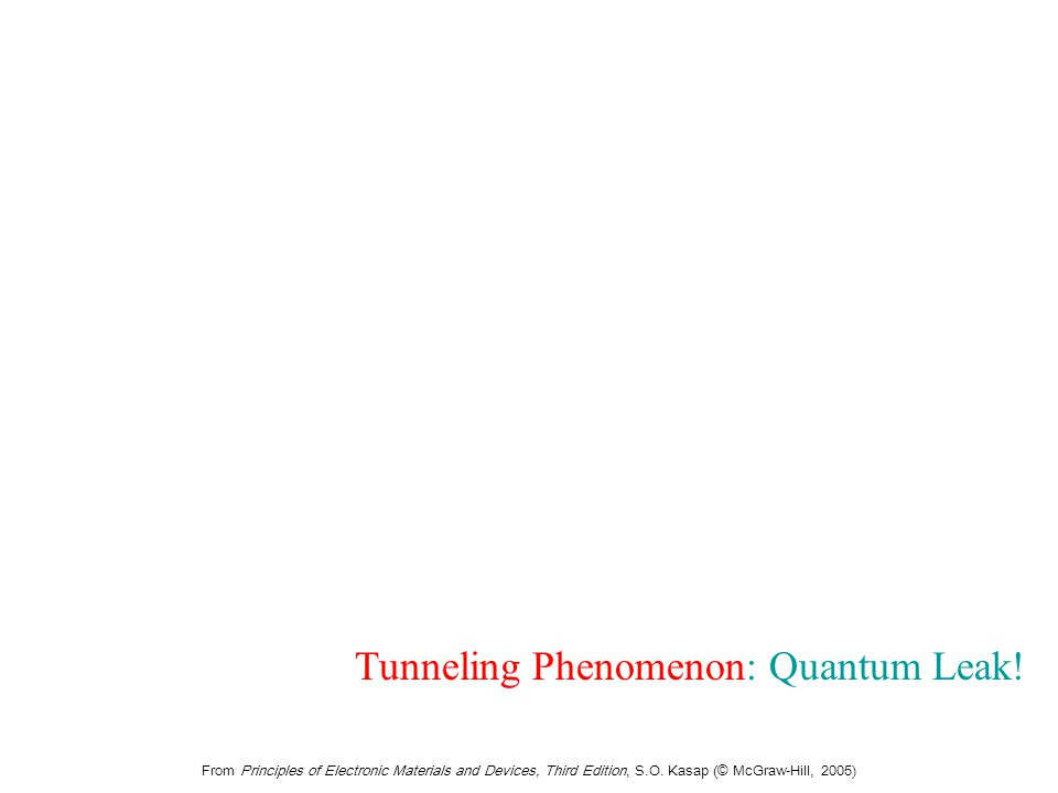 From Principles of Electronic Materials and Devices, Third Edition, S.O. Kasap (© McGraw-Hill, 2005) Tunneling Phenomenon: Quantum Leak!