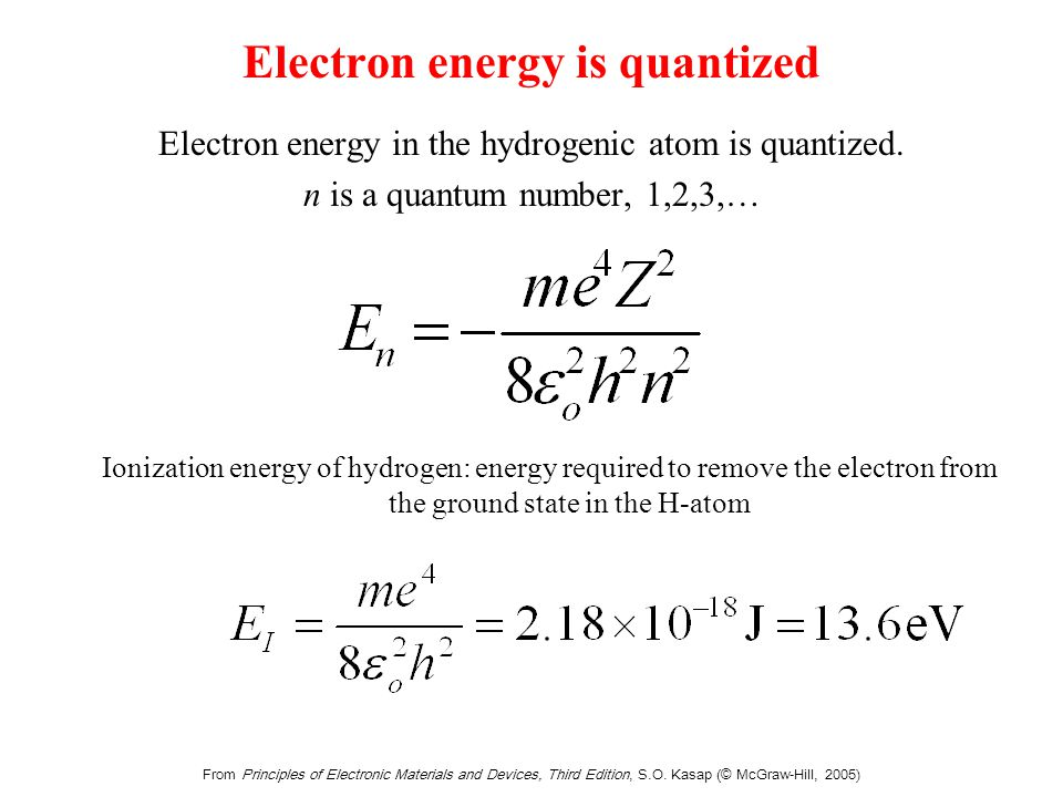 From Principles of Electronic Materials and Devices, Third Edition, S.O. Kasap (© McGraw-Hill, 2005) Electron energy is quantized Electron energy in t