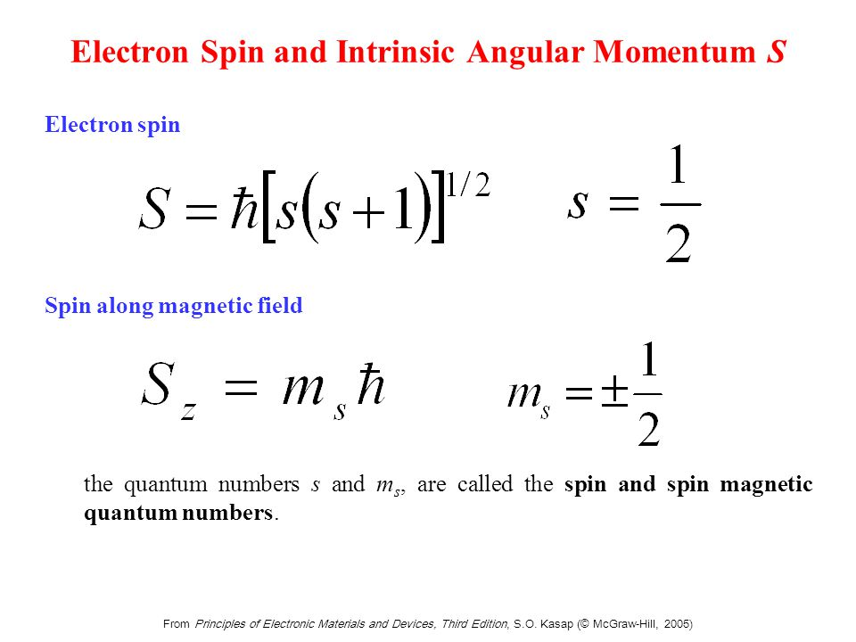 From Principles of Electronic Materials and Devices, Third Edition, S.O. Kasap (© McGraw-Hill, 2005) Electron Spin and Intrinsic Angular Momentum S El