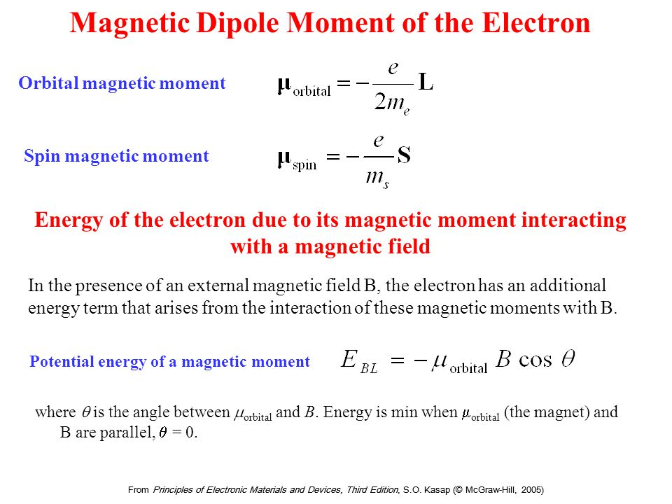 From Principles of Electronic Materials and Devices, Third Edition, S.O. Kasap (© McGraw-Hill, 2005) Magnetic Dipole Moment of the Electron Spin magne