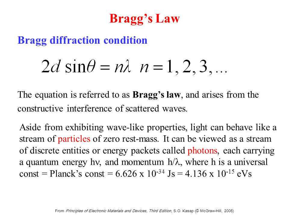 From Principles of Electronic Materials and Devices, Third Edition, S.O. Kasap (© McGraw-Hill, 2005) Bragg's Law Bragg diffraction condition The equat