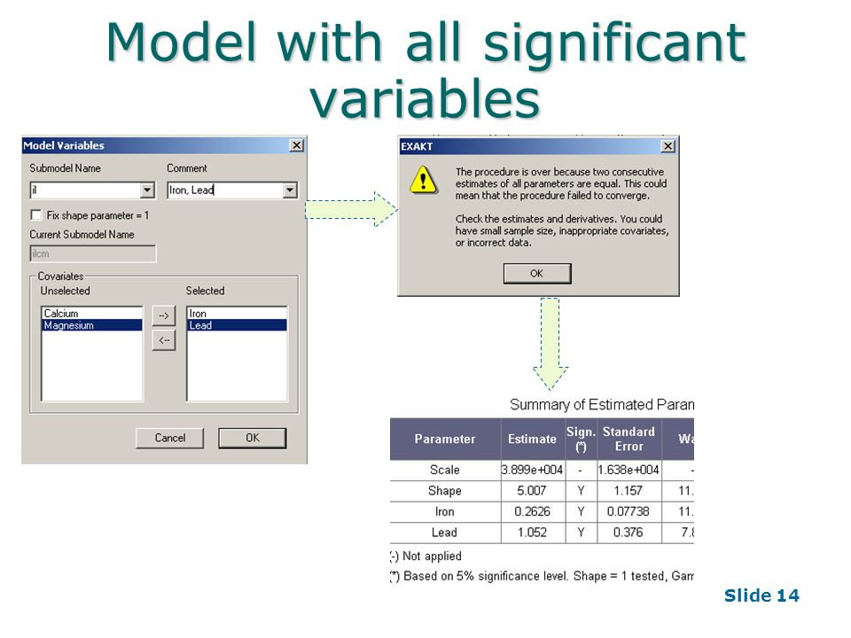 Slide 14 Model with all significant variables