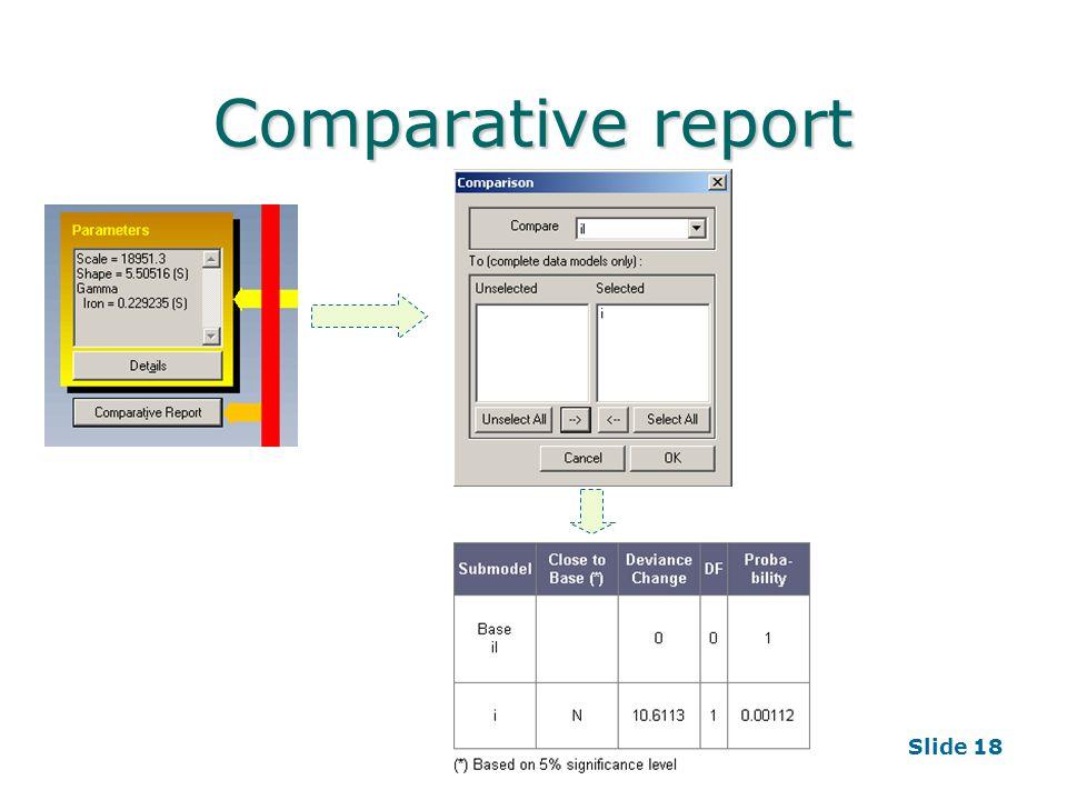 Slide 18 Comparative report