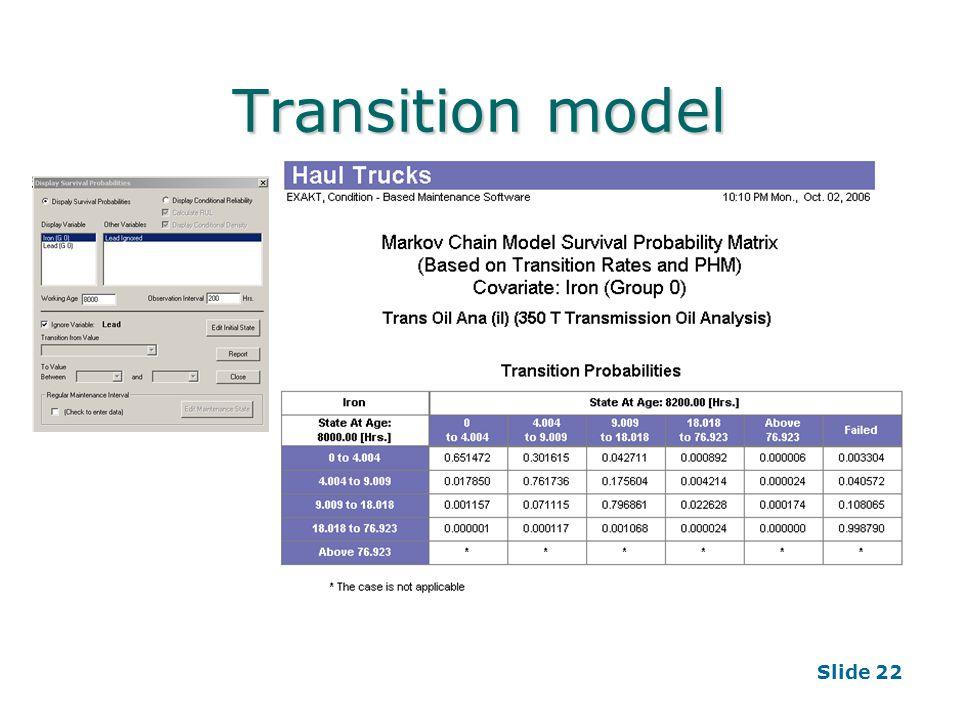 Slide 22 Transition model