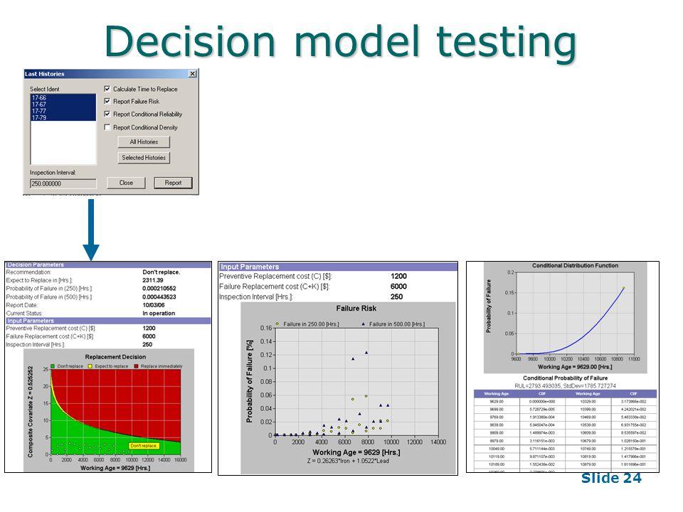 Slide 24 Decision model testing