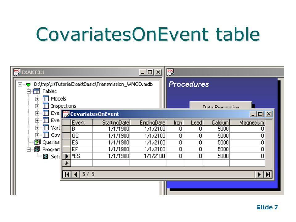 Slide 7 CovariatesOnEvent table