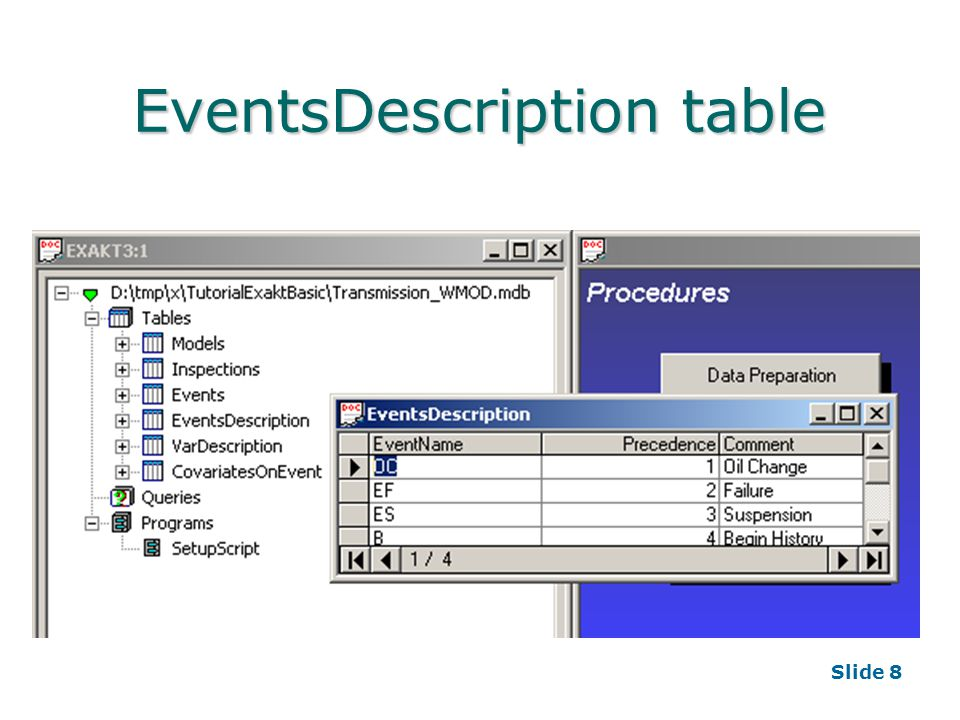 Slide 8 EventsDescription table