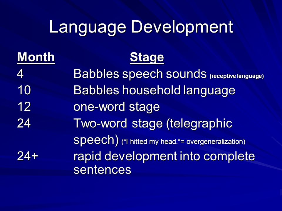 Language Development MonthStage 4Babbles speech sounds (receptive language) 10Babbles household language 12one-word stage 24Two-word stage (telegraphic speech) ( I hitted my head. = overgeneralization) 24+rapid development into complete sentences