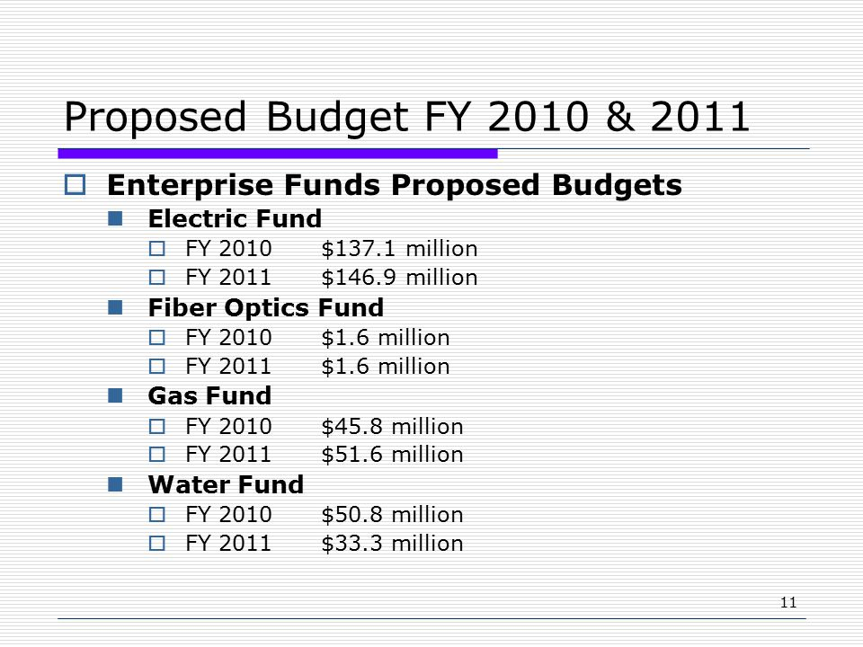 11 Proposed Budget FY 2010 & 2011  Enterprise Funds Proposed Budgets Electric Fund  FY 2010$137.1 million  FY 2011$146.9 million Fiber Optics Fund  FY 2010$1.6 million  FY 2011$1.6 million Gas Fund  FY 2010$45.8 million  FY 2011$51.6 million Water Fund  FY 2010$50.8 million  FY 2011$33.3 million