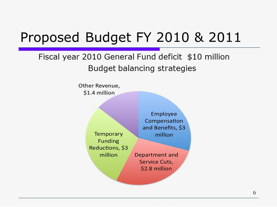 6 Proposed Budget FY 2010 & 2011 Fiscal year 2010 General Fund deficit $10 million Budget balancing strategies