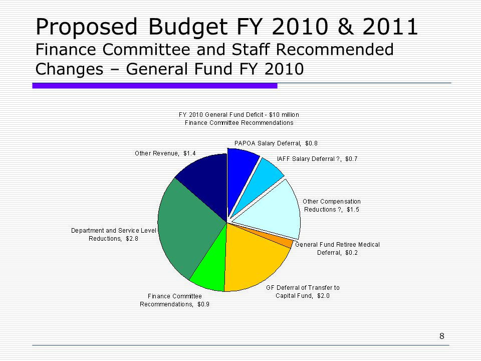 8 Proposed Budget FY 2010 & 2011 Finance Committee and Staff Recommended Changes – General Fund FY 2010