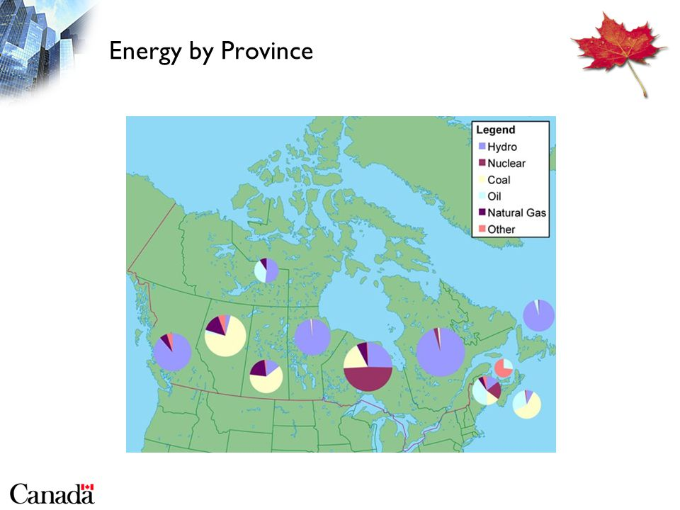 Energy by Province