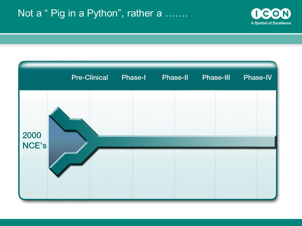 11 Not a Pig in a Python , rather a …….