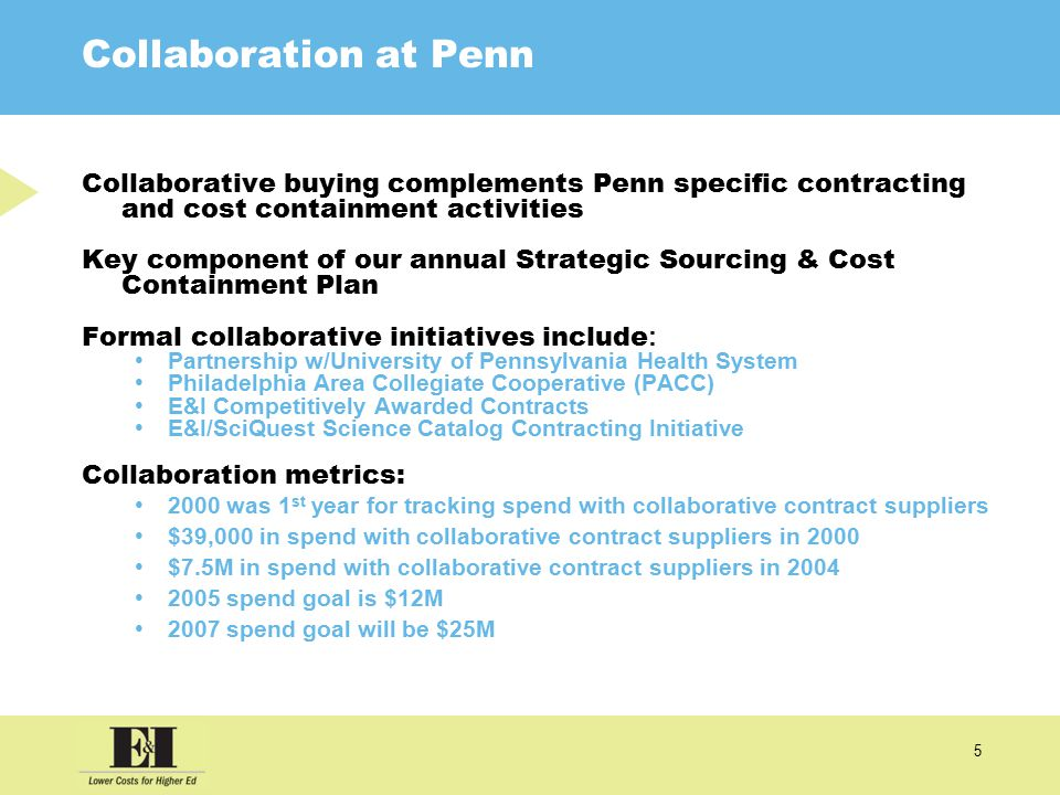 5 Collaboration at Penn Collaborative buying complements Penn specific contracting and cost containment activities Key component of our annual Strategic Sourcing & Cost Containment Plan Formal collaborative initiatives include : Partnership w/University of Pennsylvania Health System Philadelphia Area Collegiate Cooperative (PACC) E&I Competitively Awarded Contracts E&I/SciQuest Science Catalog Contracting Initiative Collaboration metrics: 2000 was 1 st year for tracking spend with collaborative contract suppliers $39,000 in spend with collaborative contract suppliers in 2000 $7.5M in spend with collaborative contract suppliers in spend goal is $12M 2007 spend goal will be $25M