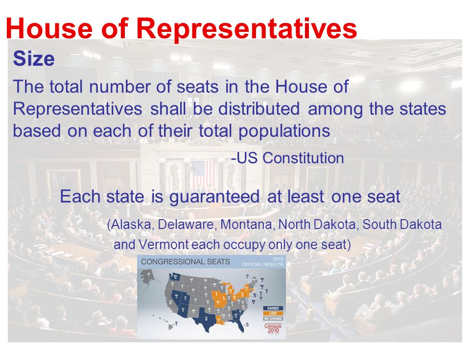 Size The total number of seats in the House of Representatives shall be distributed among the states based on each of their total populations -US Constitution Each state is guaranteed at least one seat (Alaska, Delaware, Montana, North Dakota, South Dakota and Vermont each occupy only one seat)