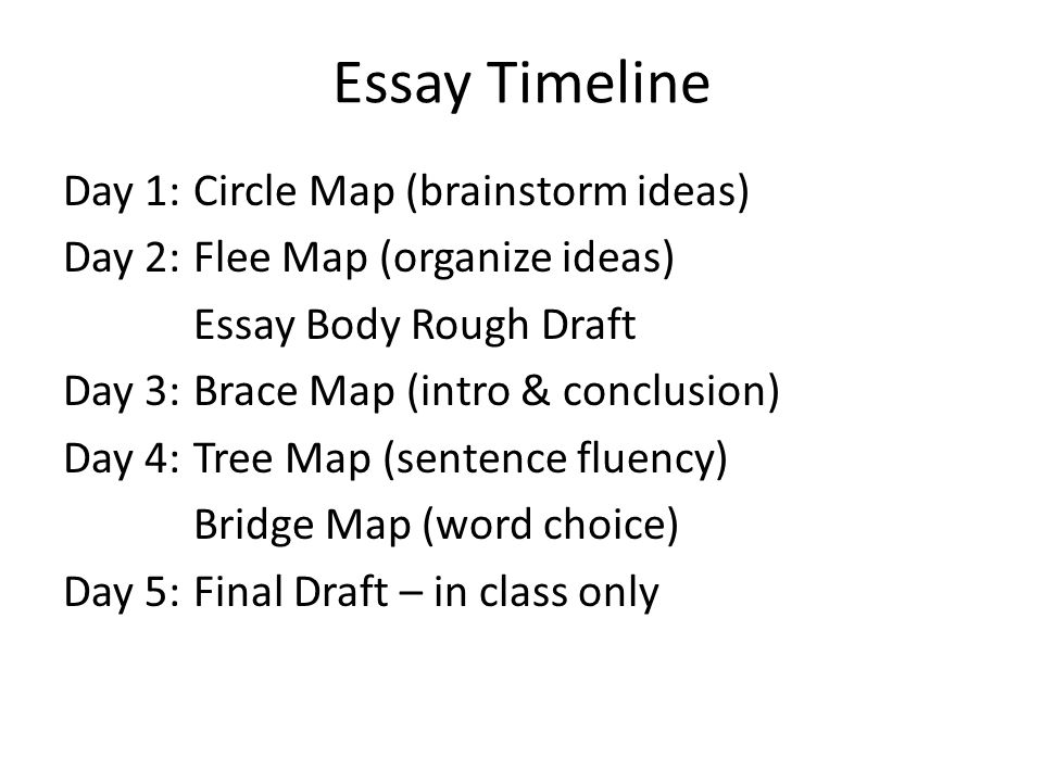 thinking maps lesson english pre ap argument essay ppt  2 essay