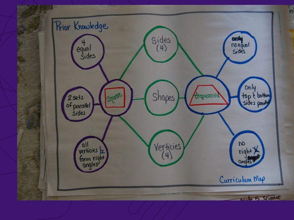 Persuasive Essay Map