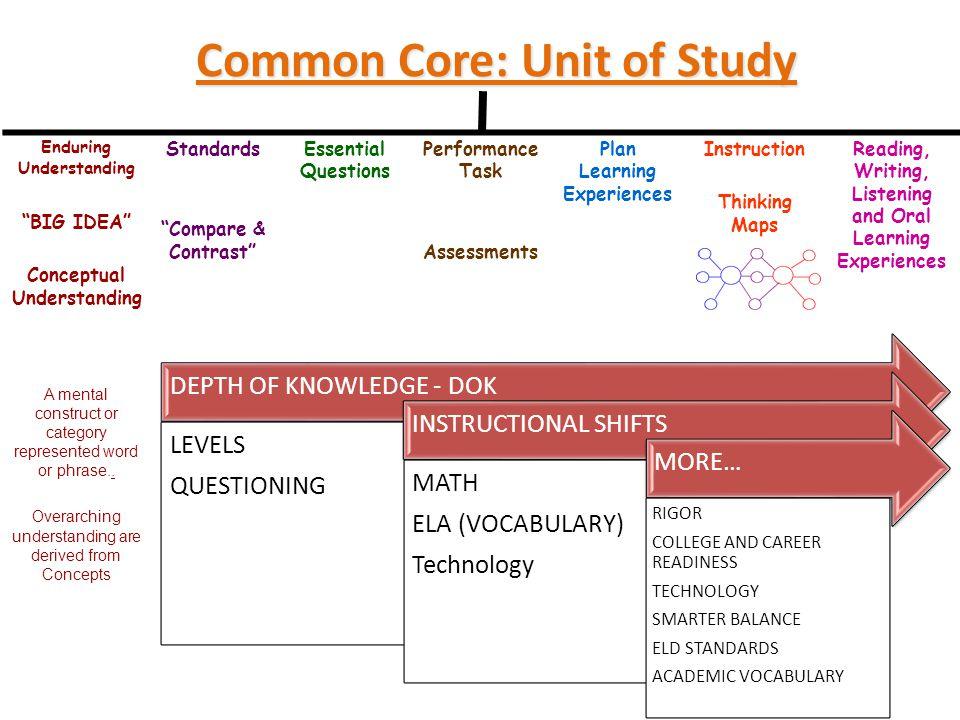 Persuasive Essay Thinking Maps Inc - image 9