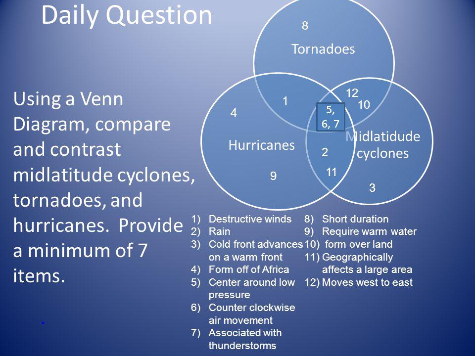 Venn Diagram Comparing Tornadoes And Hurricanes Kubreforic
