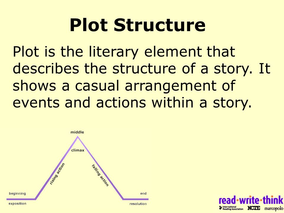 Plot Structure Plot is the literary element that describes the structure of a story.