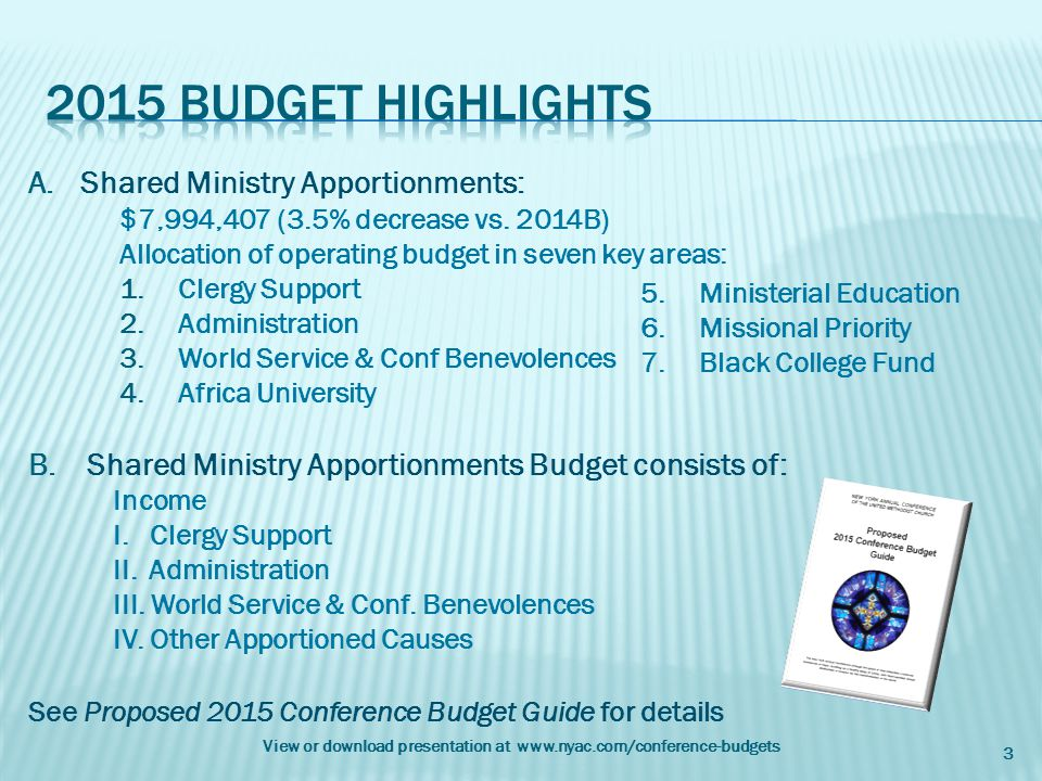conference budgets