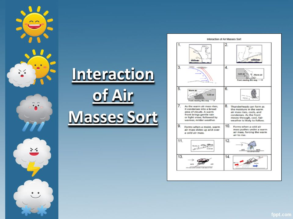 Interaction of Air Masses Sort