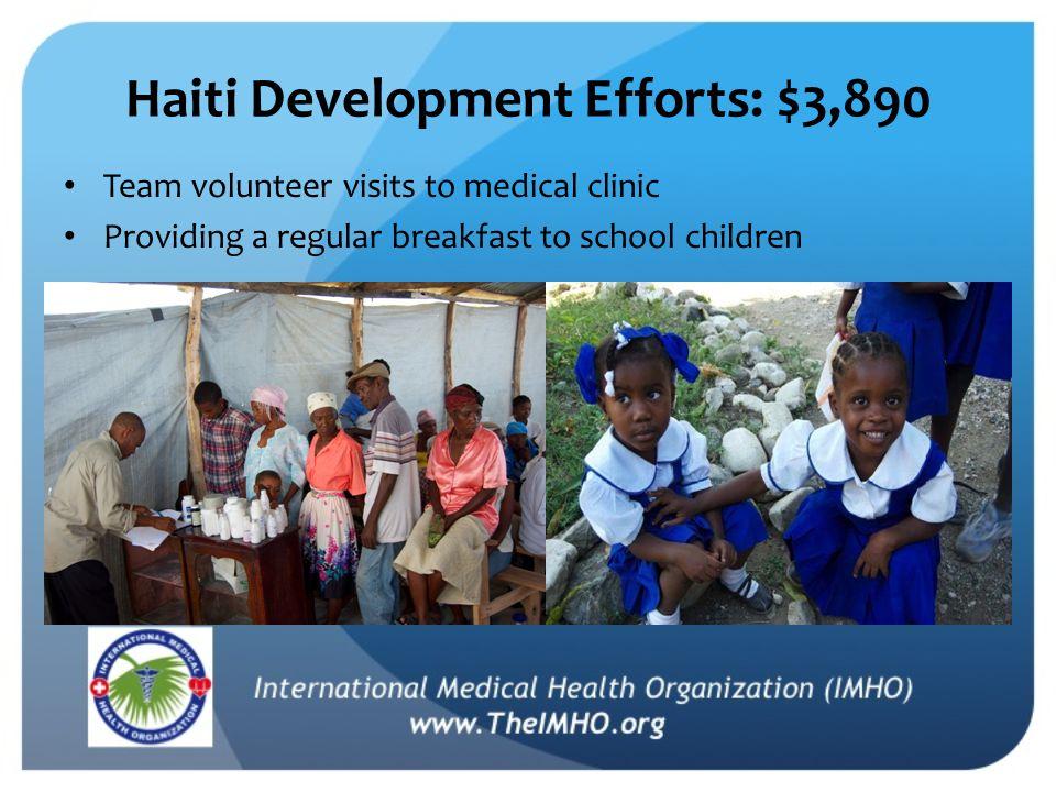 Haiti Development Efforts: $3,890 Team volunteer visits to medical clinic Providing a regular breakfast to school children