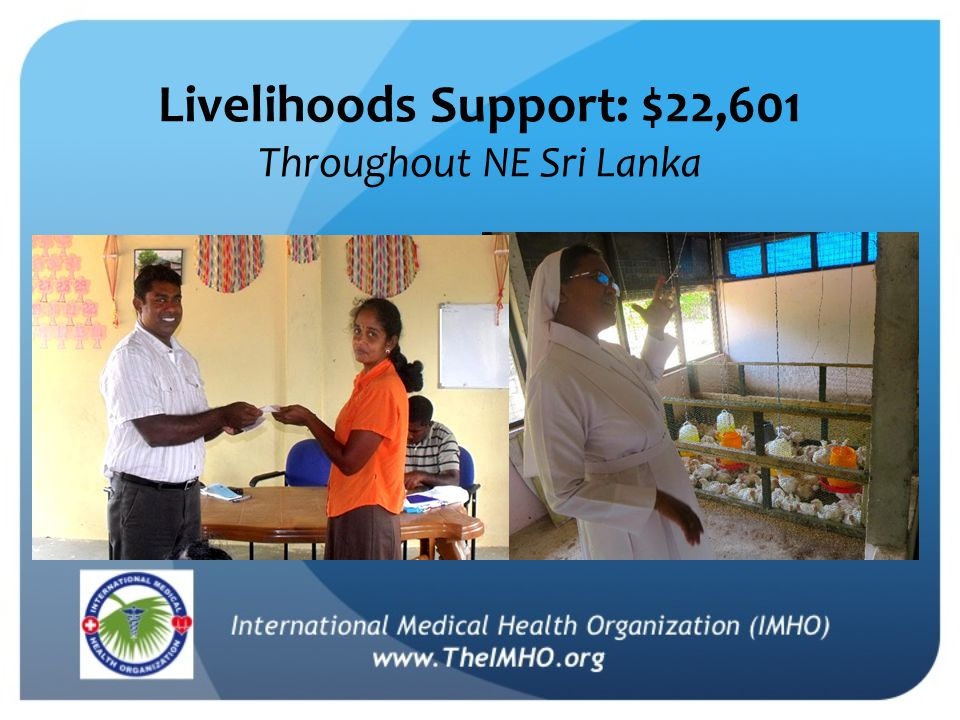 Livelihoods Support: $22,601 Throughout NE Sri Lanka