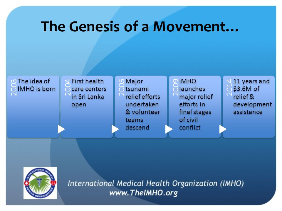 The Genesis of a Movement… 2003 The idea of IMHO is born 2004 First health care centers in Sri Lanka open 2005 Major tsunami relief efforts undertaken & volunteer teams descend 2009 IMHO launches major relief efforts in final stages of civil conflict years and $3.6M of relief & development assistance