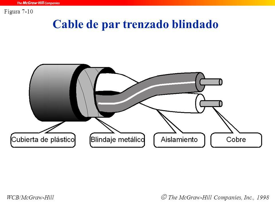 Cable de par trenzado blindado Figura 7-10 WCB/McGraw-Hill  The McGraw-Hill Companies, Inc., 1998