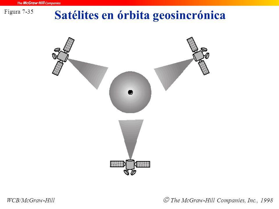 Satélites en órbita geosincrónica Figura 7-35 WCB/McGraw-Hill  The McGraw-Hill Companies, Inc., 1998