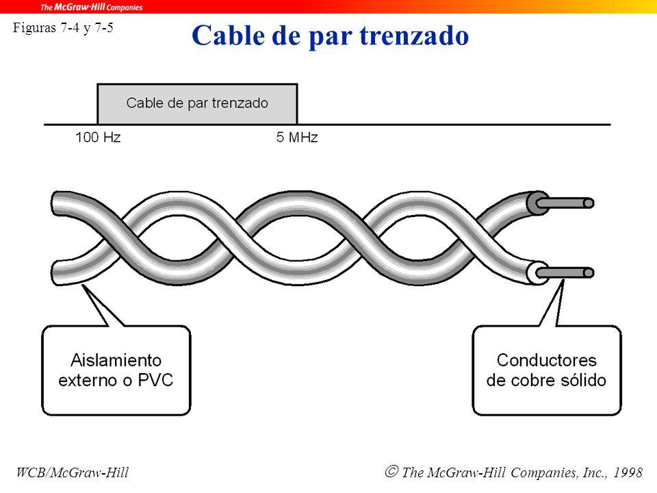 Cable de par trenzado Figuras 7-4 y 7-5 WCB/McGraw-Hill  The McGraw-Hill Companies, Inc., 1998