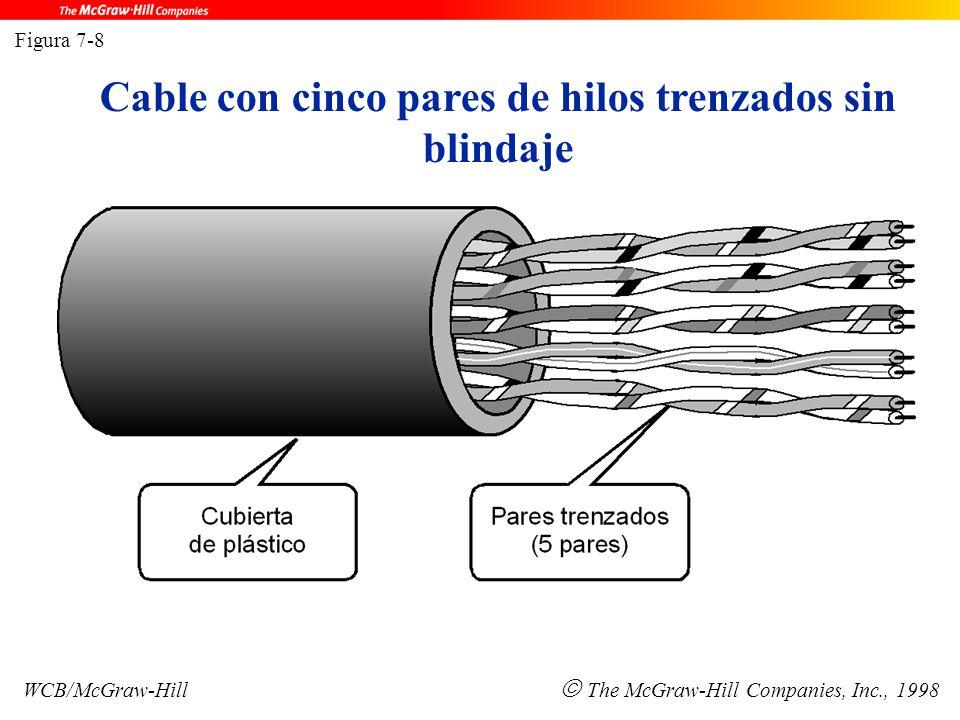 Cable con cinco pares de hilos trenzados sin blindaje Figura 7-8 WCB/McGraw-Hill  The McGraw-Hill Companies, Inc., 1998