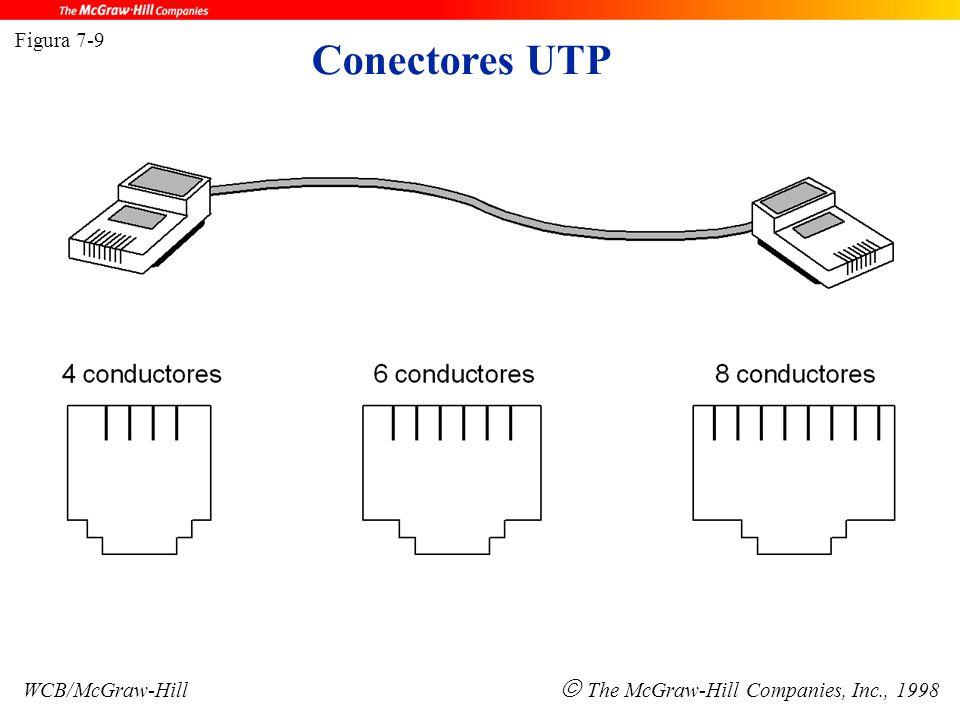 Conectores UTP Figura 7-9 WCB/McGraw-Hill  The McGraw-Hill Companies, Inc., 1998