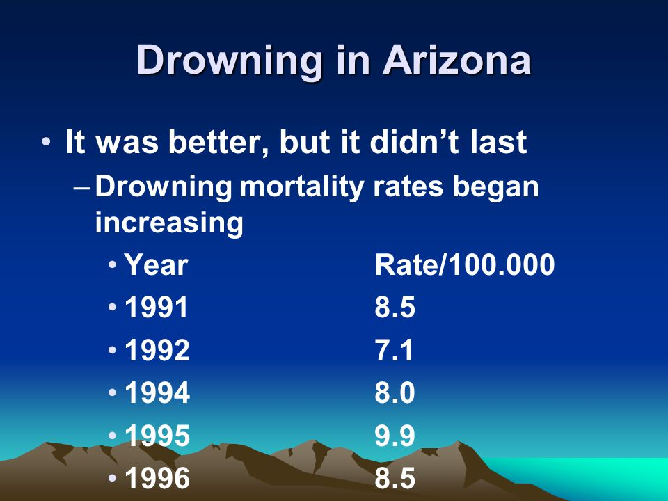 Drowning in Arizona It was better, but it didn't last –Drowning mortality rates began increasing YearRate/