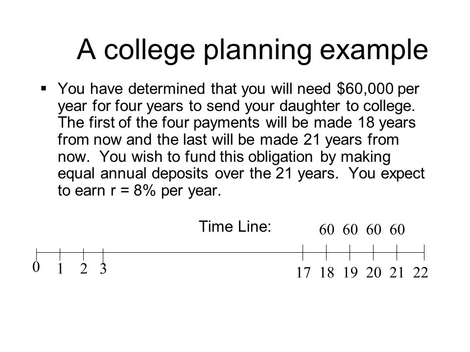 A college planning example  You have determined that you will need $60,000 per year for four years to send your daughter to college.