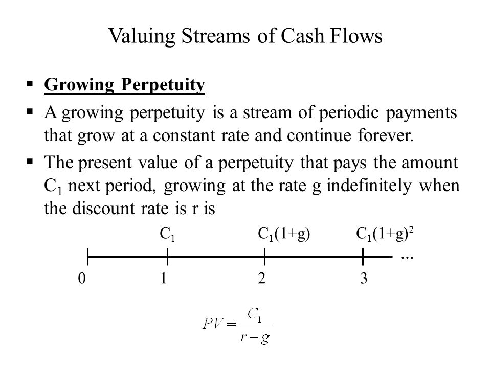 Valuing Streams of Cash Flows  Growing Perpetuity  A growing perpetuity is a stream of periodic payments that grow at a constant rate and continue forever.