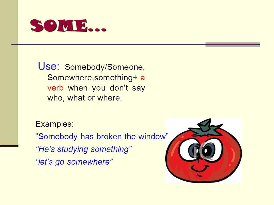 ANY...USE: Anybody/Anyone,Anything, Anywhere in .
