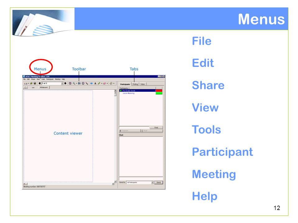 12 Menus File Edit Share View Tools Participant Meeting Help