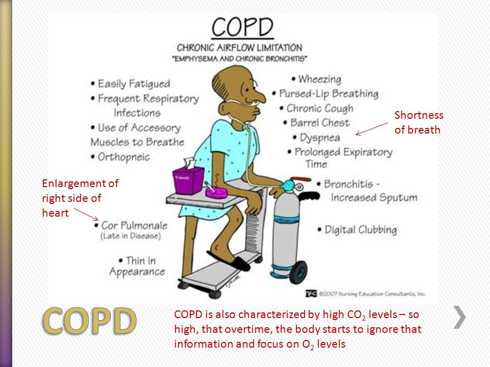 Shortness of breath Enlargement of right side of heart COPD is also characterized by high CO 2 levels – so high, that overtime, the body starts to ignore that information and focus on O 2 levels