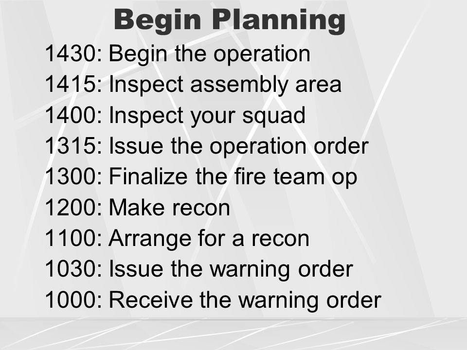 Begin Planning 1430: Begin the operation 1415: Inspect assembly area 1400: Inspect your squad 1315: Issue the operation order 1300: Finalize the fire team op 1200: Make recon 1100: Arrange for a recon 1030: Issue the warning order 1000: Receive the warning order