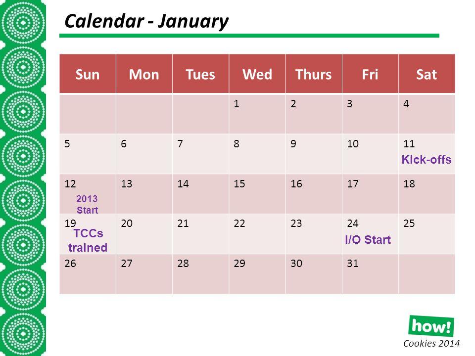 Cookies 2014 Calendar - January (I week) SunMonTuesWedThursFriSat 1234 567891011 12131415161718 19202122232425 262728293031 I/O Start Kick-offs TCCs trained 2013 Start