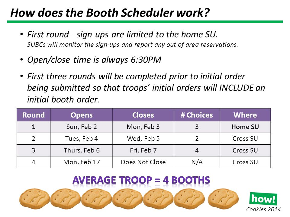 Cookies 2014 How does the Booth Scheduler work. First round - sign-ups are limited to the home SU.