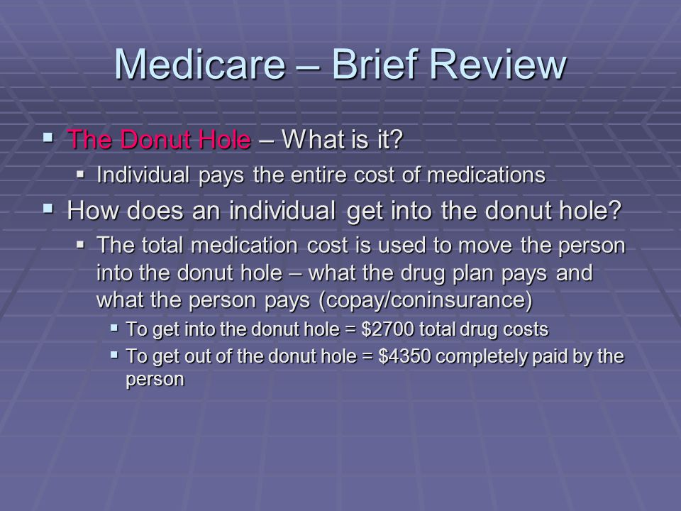 Medicare – Brief Review  The Donut Hole – What is it.
