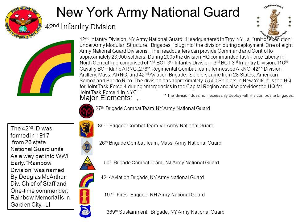 Ausgezeichnet Armee National Guard Lebenslauf Beispiel Ideen ...